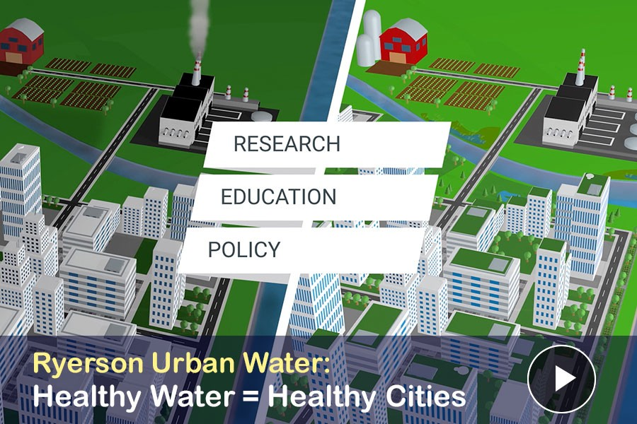 WATCH: Big City, Big Picture Healthy Water Leads to Healthy Cities